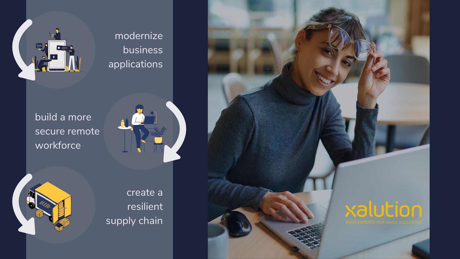 Build Agile Business Processes